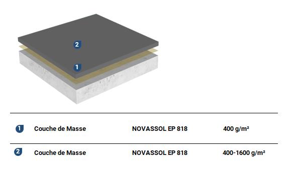 Novassol EP 818